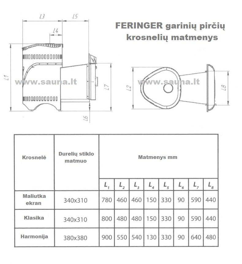Feringer krosnelių matmenys